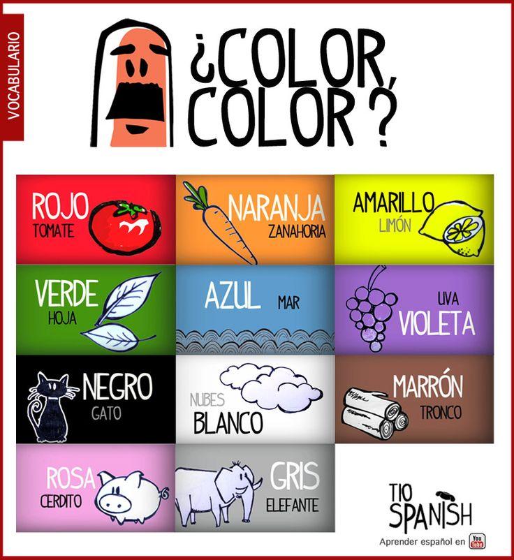 Estudiar Espanol